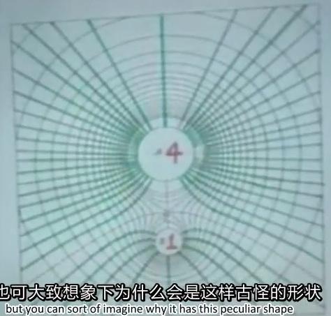 [第2集] 电场和偶极子---MIT电和磁