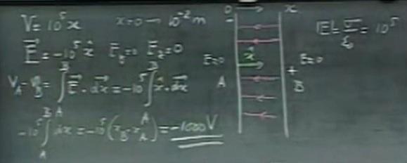 [第5集] 静电屏蔽---MIT电和磁
