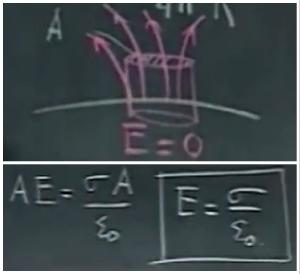 [第6集] 高压击穿和闪电---MIT电和磁