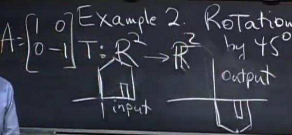 [第31集] 线性变换及对应矩阵