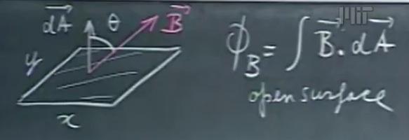 [第17集] 动生电动势和发电机---MIT电和磁